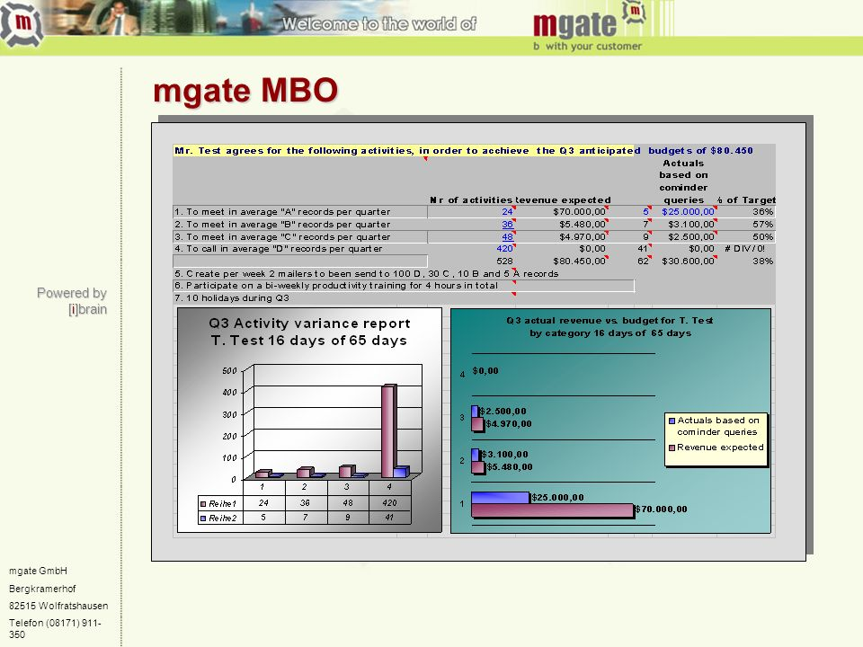 mgate MBO Powered by [i]brain mgate GmbH Bergkramerhof